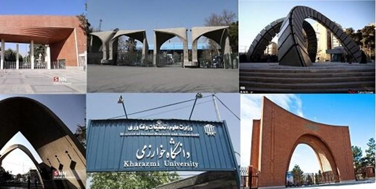 ویرایش ۲۰۲۱ رتبهبندی تایمز منتشر شد/ ۲۷ دانشگاه ایران در رتبهبندی تایمز
